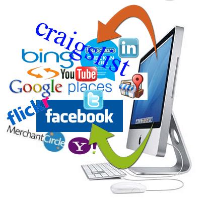 marketing a website